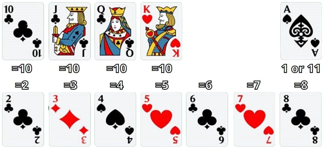 blackjack card value